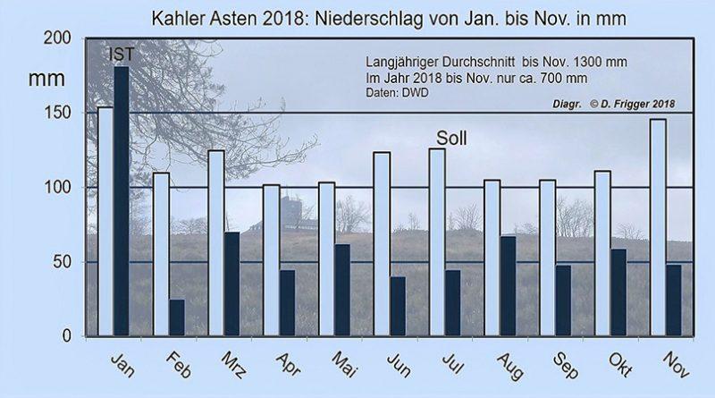 04.12.-Kahlen-Asten-800